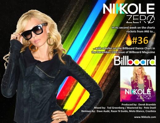 Nikkole - Zero - Billboard #36