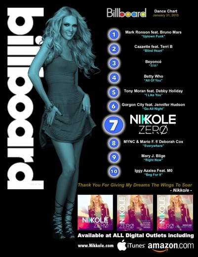 Nikkole Billboard Magazine
